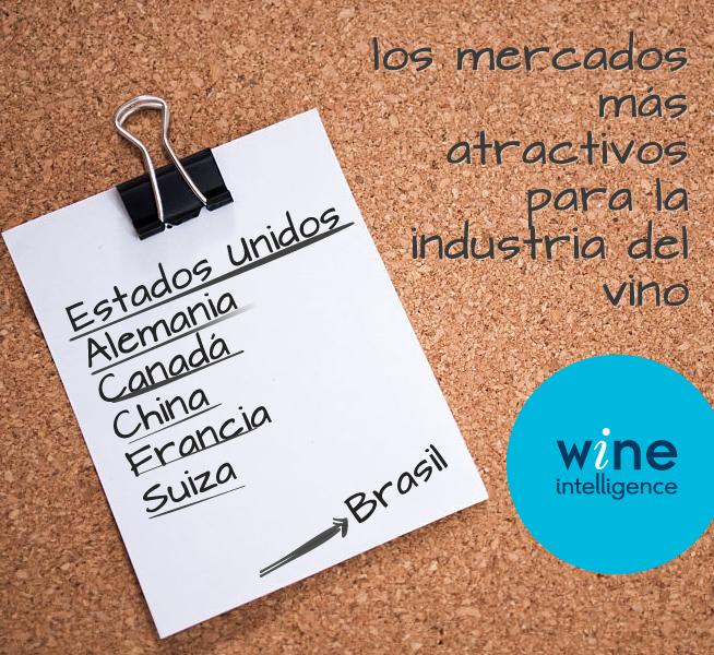 ¿Cuáles son los mercados más atractivos para la industria del vino?