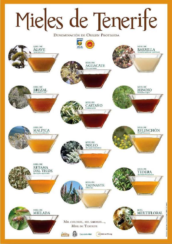 Nuevo cartel de la DOP Mieles de Tenerife