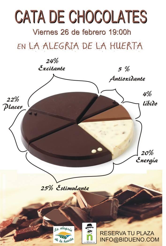 Taller de cata de chocolates (En la Alegría de La Huerta)